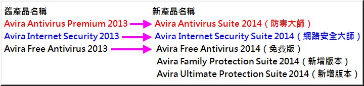 avira2014_naming